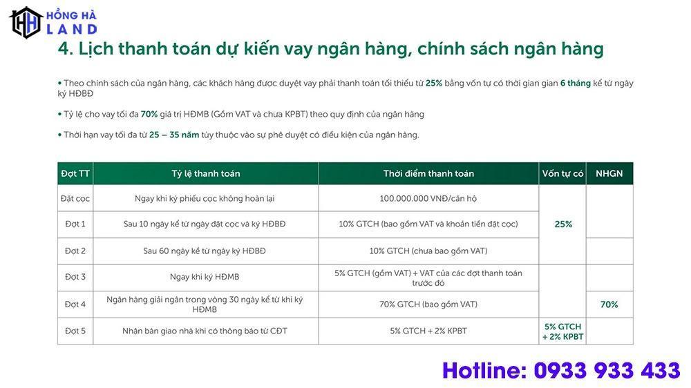 Lịch thanh toán vay ngân hàng Sunshine Horizon