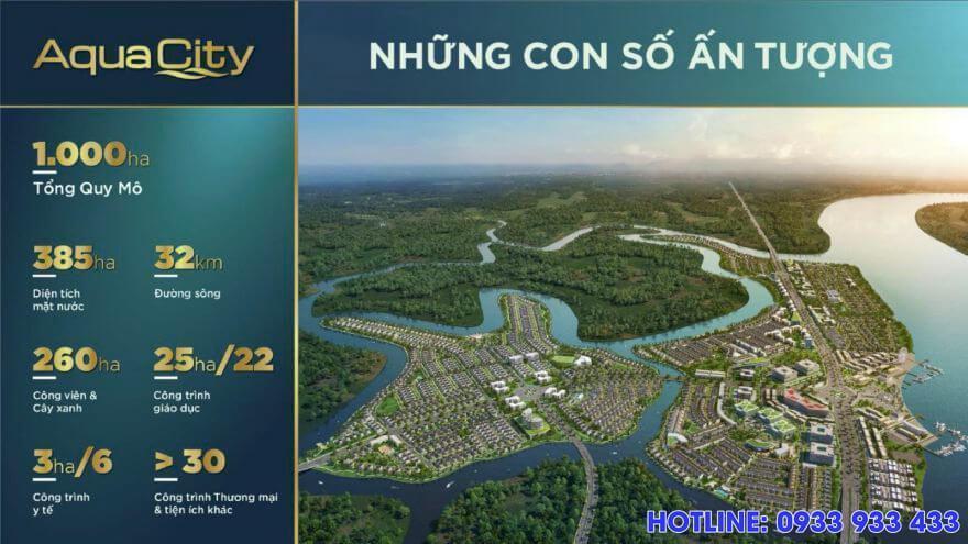 Yếu tố tiềm năng sinh lời của dự án Aqua City