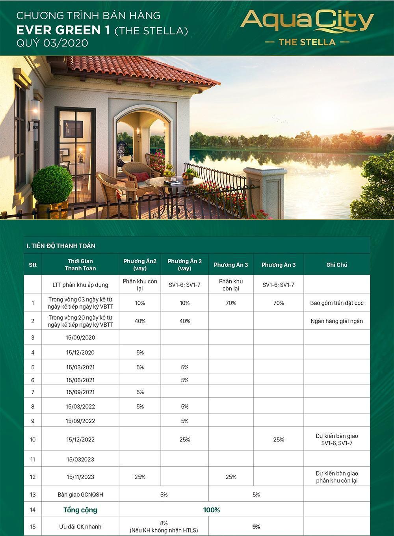 Lịch thanh toán Phân khu Ever Green Aqua City