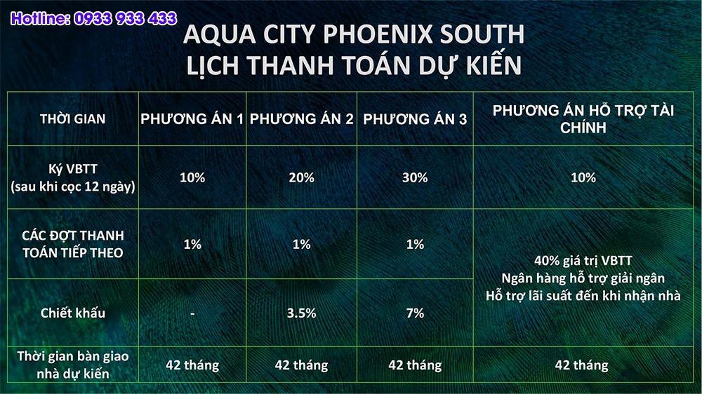 Lịch thanh toán tại Phân khu Đảo phượng hoàng Aqua City