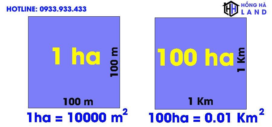 Cách quy đổi 1ha bằng bao nhiêu m2 km2